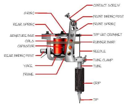 parts-description-of-tattoo-machine